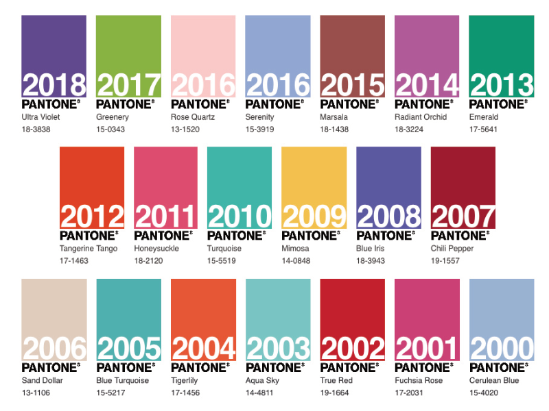 "the color of 2019 is chosen: it is the The Color of 2019 is Chosen: It is The ""Pantone 16-1546"", Also Known as ""Living Coral"" dwdwdw"
